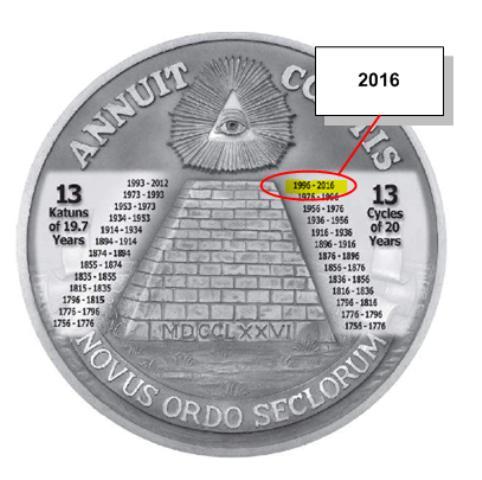 2016 graphic
